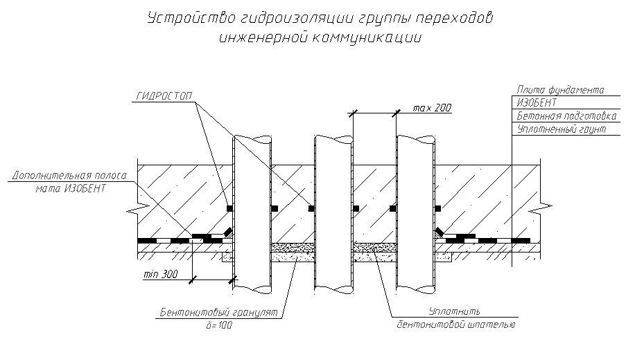 Переход группы кабелей (труб) через фундаментную плиту
