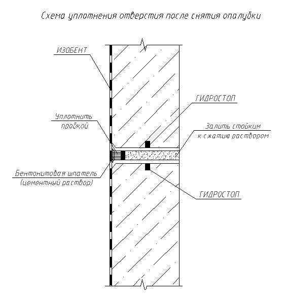Схема уплотнения отверстия после снятия опалубки