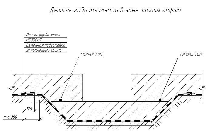Деталь гидроизоляции в зоне шахты лифта